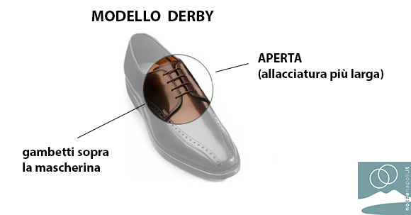 scarpe da sposo modello derby
